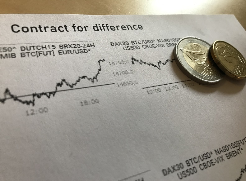 Contract for difference beleggen